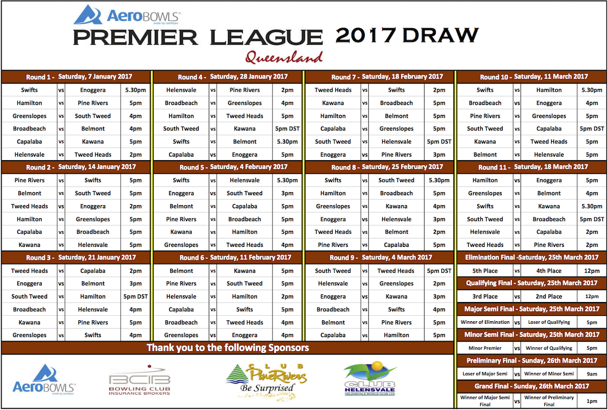 Premier League 2017 Draw